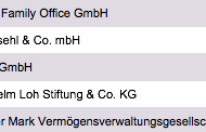 Largest Family Offices Germany