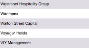 Largest Hotel Investors Europe M&A Aquisitions