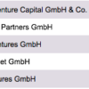 Largest Venture Capital Funds Germany