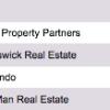 List Real Estate Investors Scandinavia Sweden Finland Norway Denmark Overview
