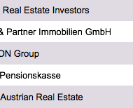 Real Estate Investors Austria