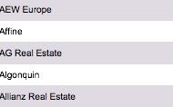Largest Real Estate Investors France List Overview