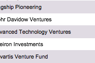 List of Biotech Investors Venture Capital Family Offices