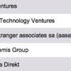 Biggest Venture Capital Funds Switzerland List