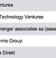 Biggest Venture Capital Funds Switzerland List