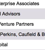 Biggest Venture Capital Firms US America Database