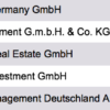 List Real Estate Investors Germany