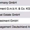 List Real Estate Investors Germany