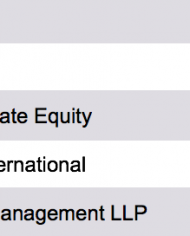 list largest private equity uk united kingdom