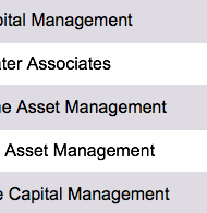 hedge funds list global hedgefund directory