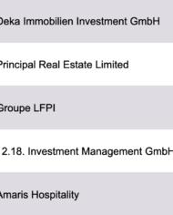 Hotel Investors Europe Database
