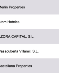 Largest Real Estate Investors Spain Database