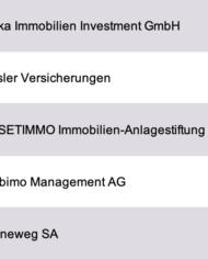 Largest Real Estate Investors Switzerland Database