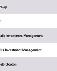 Real Estate Investors UK Database
