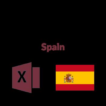 List of 100 Largest Real Estate Investors in Spain