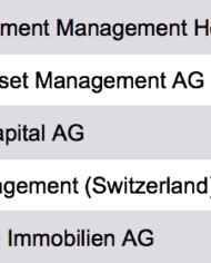 largest property investors switzerland list
