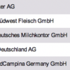 TOP 300 Largest Food Producers in Germany Research Germany