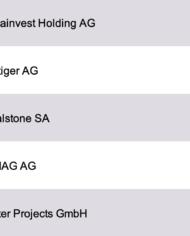 Real Estate Developers Switzerland Database
