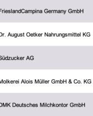 Largest Food Companies Germany Database