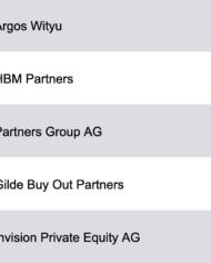 Private Equity Investors Switzerland Database