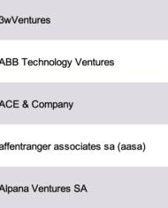 Largest Venture Capital Investors Switzerland Database