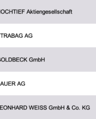 Largest Construction Companies Germany Database
