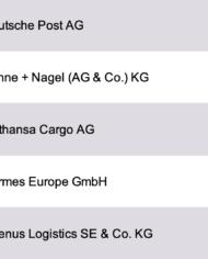 Largest Logistics Companies Germany Database