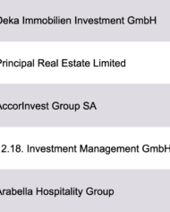 Hotel Investors Germany Database