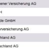 Research Germany - List of the largest Insurance Companies in Germany