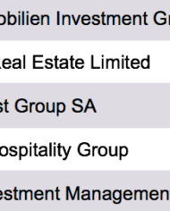 Research Germany – List of 100 Largest Hotel Real Estate Investors