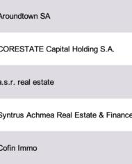 Real Estate Investors Benelux Database