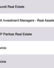 Real Estate Investors France Database