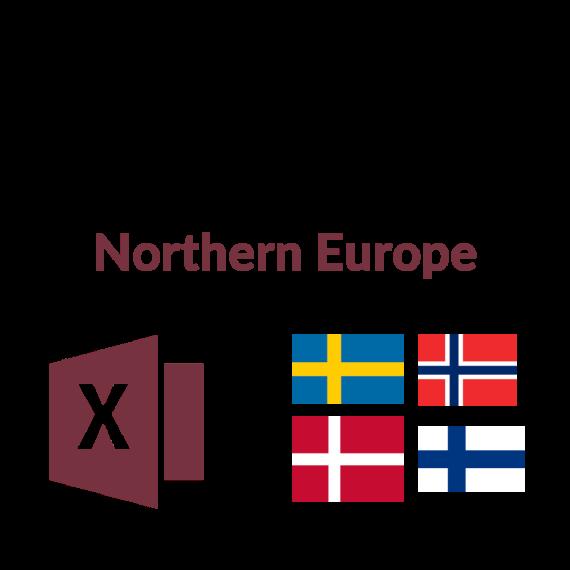 List of Real Estate Investors Northern Europe