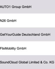 Largest Startups Germany Database