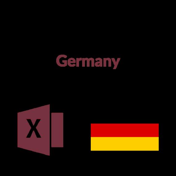 Packaging companies Germany RG