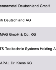 5 largest Tool Manufacturers
